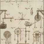 Lifting machinery of the time